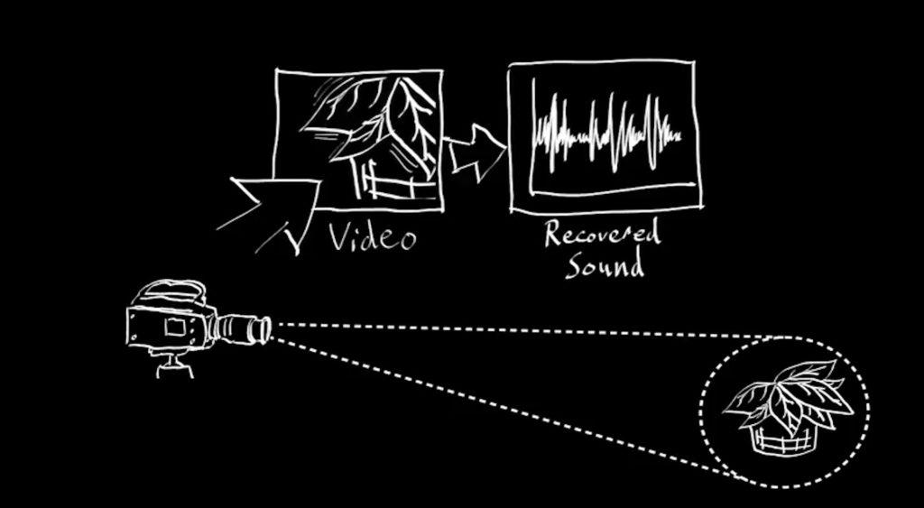 Video zvuk/Promo