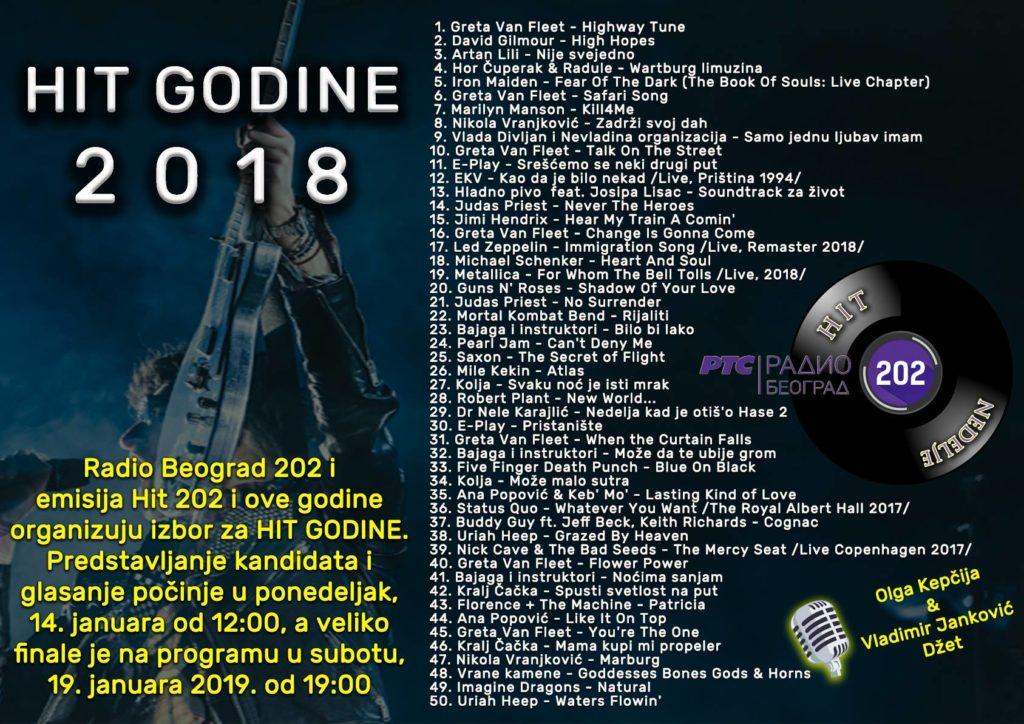 Hit godine 202/Promo