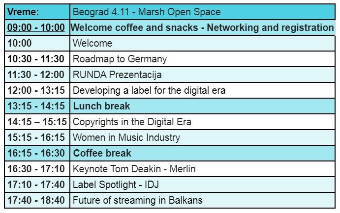 Runda Digital Day, program